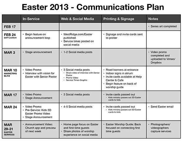 Easter 2013 a communications case study for Comms plan template